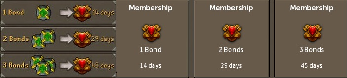 Both Old School RuneScape (left) and RuneScape 3 have the option to pay for membership with in-game acquired wealth